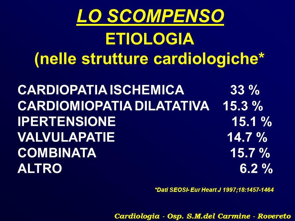 LO SCOMPENSO Cardiologia - Osp. S.M.del Carmine - Rovereto ( ETIOLOGIA (nelle strutture cardiologiche* CARDIOPATIA ISCHEMICA 33 % CARDIOMIOPATIA DILAT