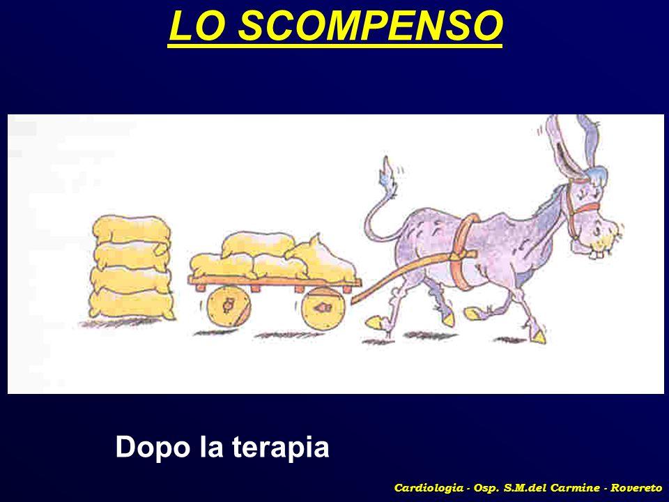 LO SCOMPENSO Cardiologia - Osp. S.M.del Carmine - Rovereto Dopo la terapia