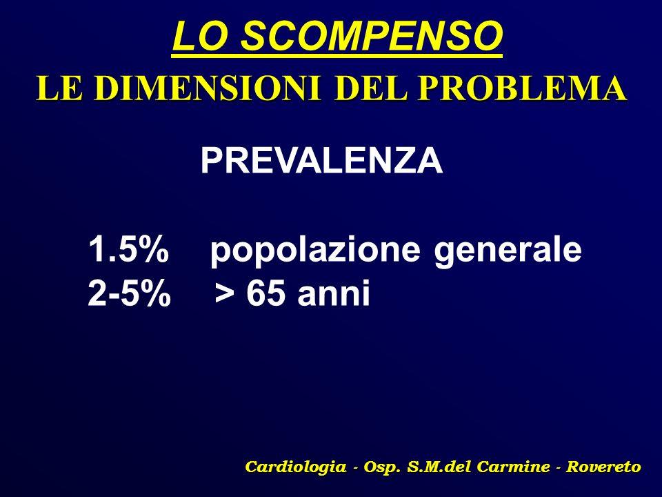LO SCOMPENSO Cardiologia - Osp. S.M.del Carmine - Rovereto LE DIMENSIONI DEL PROBLEMA PREVALENZA 1.5% popolazione generale 2-5% > 65 anni