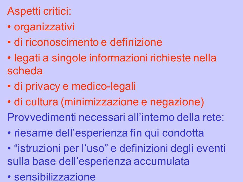 Aspetti critici: organizzativi di riconoscimento e definizione legati a singole informazioni richieste nella scheda di privacy e medico-legali di cult