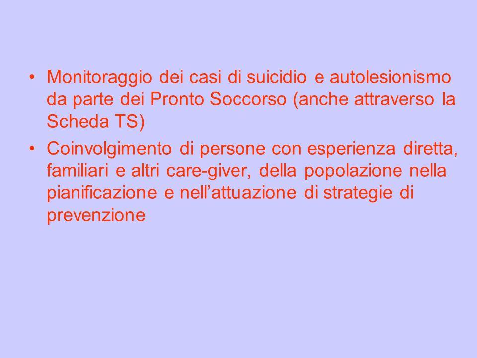 Monitoraggio dei casi di suicidio e autolesionismo da parte dei Pronto Soccorso (anche attraverso la Scheda TS) Coinvolgimento di persone con esperien