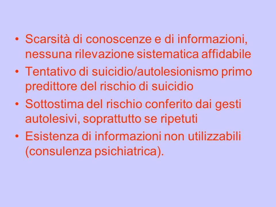 Scarsità di conoscenze e di informazioni, nessuna rilevazione sistematica affidabile Tentativo di suicidio/autolesionismo primo predittore del rischio
