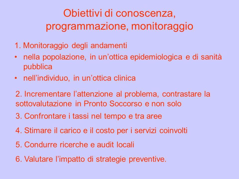 Obiettivi di conoscenza, programmazione, monitoraggio 1. Monitoraggio degli andamenti nella popolazione, in unottica epidemiologica e di sanità pubbli