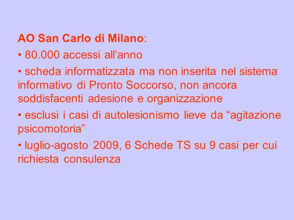 AO San Carlo di Milano: 80.000 accessi allanno scheda informatizzata ma non inserita nel sistema informativo di Pronto Soccorso, non ancora soddisface