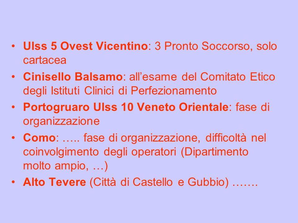 Ulss 5 Ovest Vicentino: 3 Pronto Soccorso, solo cartacea Cinisello Balsamo: allesame del Comitato Etico degli Istituti Clinici di Perfezionamento Port