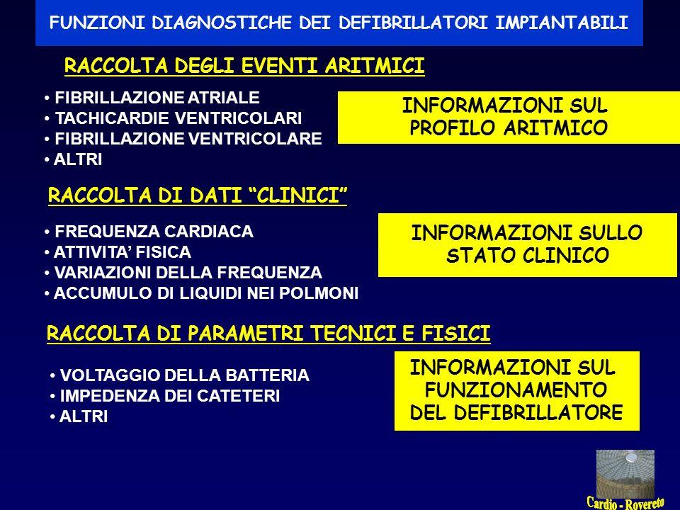 SUPPORTO ALLA GESTIONE CLINICA EVOLUZIONE TECNOLOGICA TELETRASMISSIONE DATI ICD – IDC/CRT AS MANAGERIAL TOOL