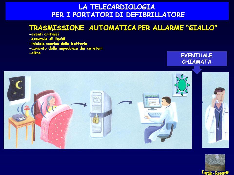 TRASMISSIONE AUTOMATICA PER ALLARME GIALLO -eventi aritmici -accumulo di liquidi -iniziale scarica della batteria -aumento della impedenza dei cateteri -altro LA TELECARDIOLOGIA PER I PORTATORI DI DEFIBRILLATORE EVENTUALE CHIAMATA