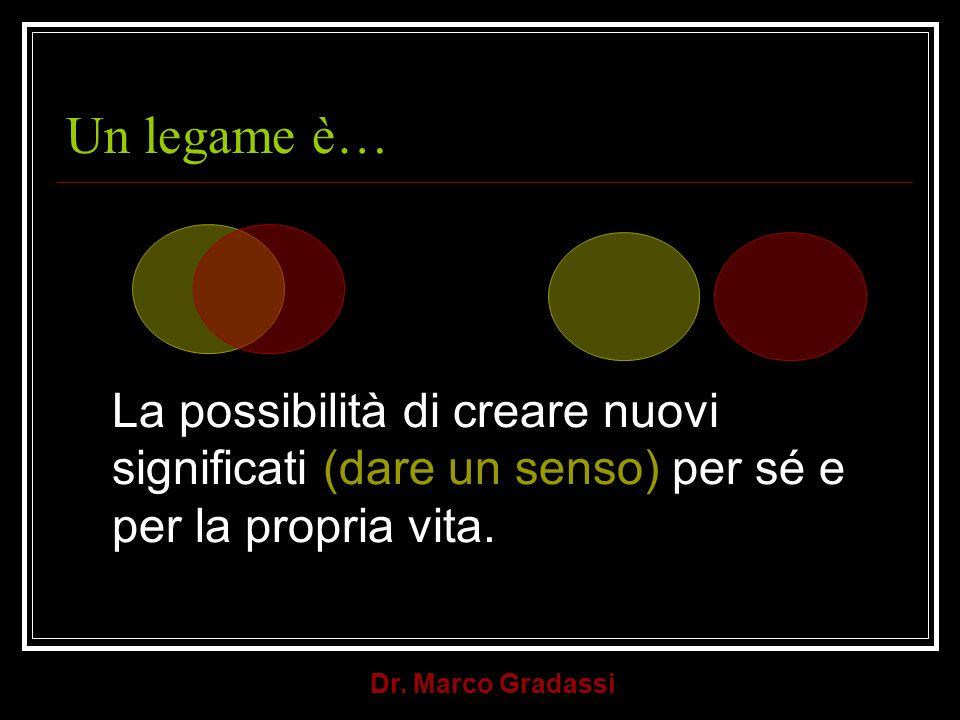 Dr. Marco Gradassi Un legame è… La possibilità di creare nuovi significati (dare un senso) per sé e per la propria vita.
