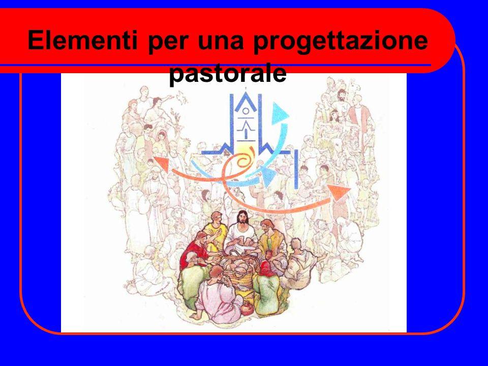 Elementi per una progettazione pastorale