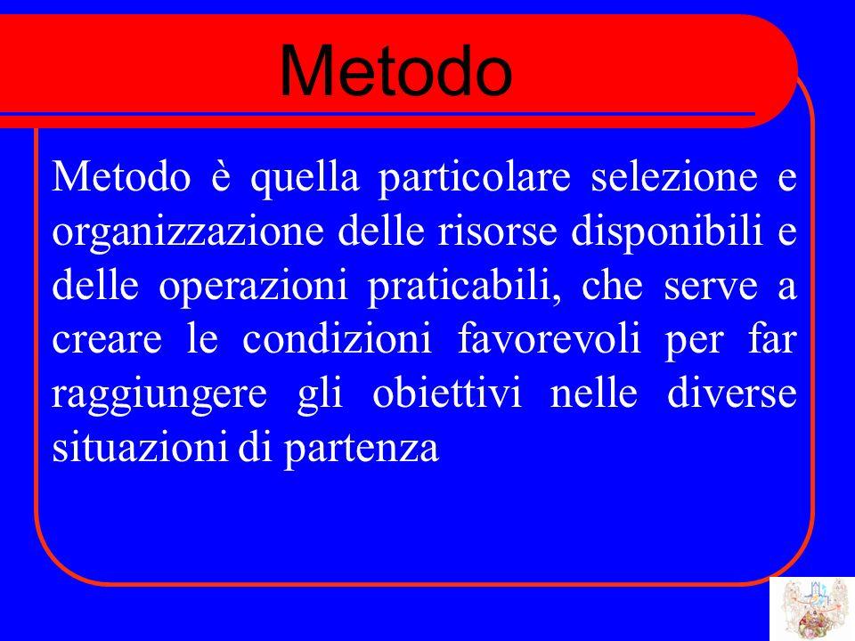 Metodo Metodo è quella particolare selezione e organizzazione delle risorse disponibili e delle operazioni praticabili, che serve a creare le condizioni favorevoli per far raggiungere gli obiettivi nelle diverse situazioni di partenza