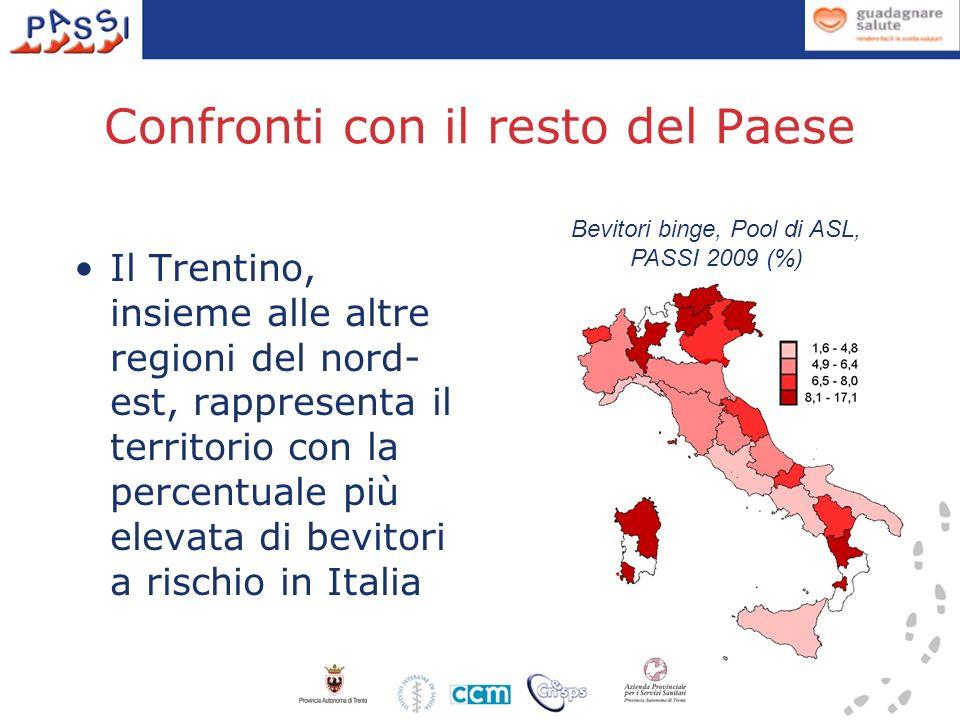 Confronti con il resto del Paese Il Trentino, insieme alle altre regioni del nord- est, rappresenta il territorio con la percentuale più elevata di bevitori a rischio in Italia Bevitori binge, Pool di ASL, PASSI 2009 (%)