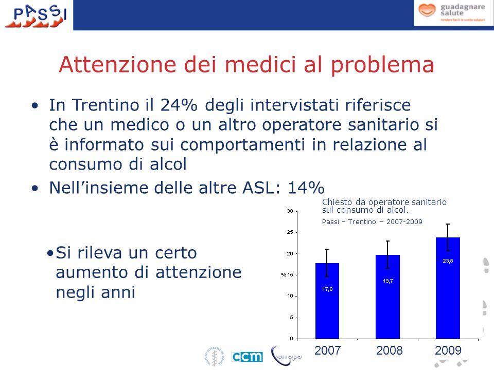 Attenzione dei medici al problema 200720082009 Chiesto da operatore sanitario sul consumo di alcol.