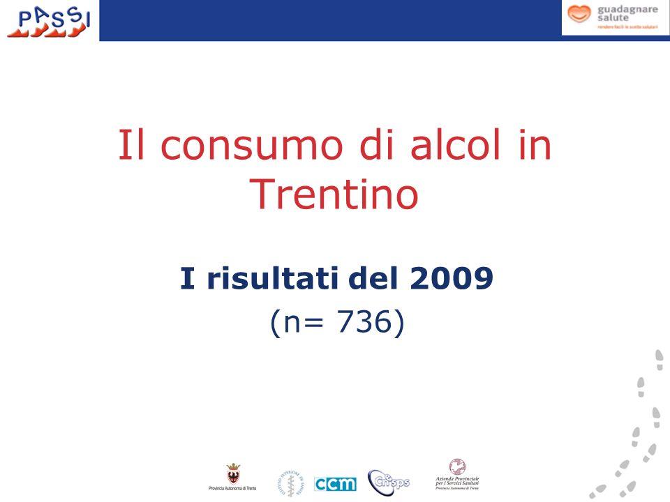 Il consumo di alcol in Trentino I risultati del 2009 (n= 736)