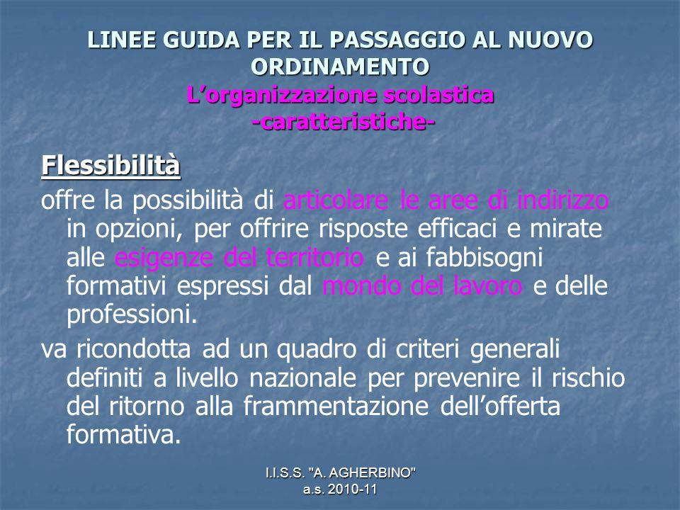 I.I.S.S. A. AGHERBINO a.s.