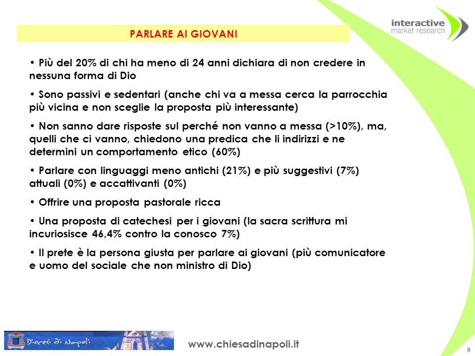 www.chiesadinapoli.it 10 Tutte le attività (sociali e pastorali) di una parrocchia sono considerate importanti (nessuna presenta una percentuale inferiore al 40%).