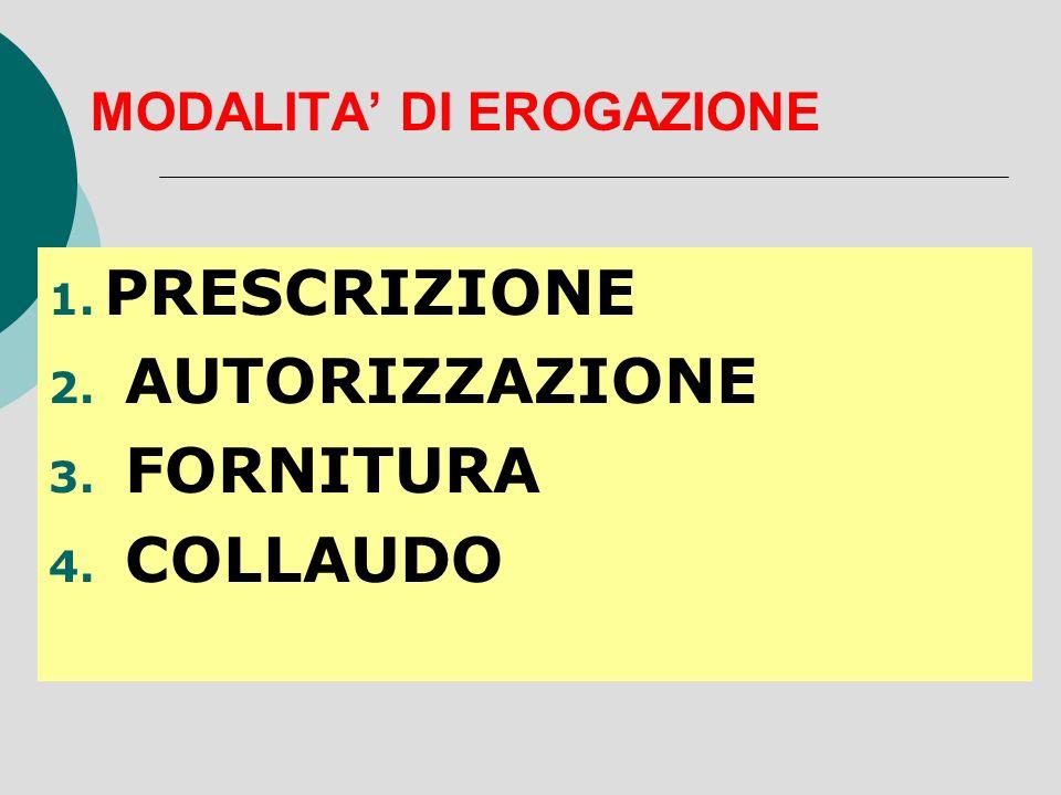 MODALITA DI EROGAZIONE 1. PRESCRIZIONE 2. AUTORIZZAZIONE 3. FORNITURA 4. COLLAUDO
