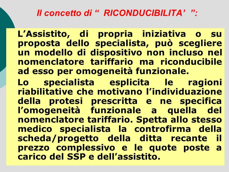 Il concetto di RICONDUCIBILITA : LAssistito, di propria iniziativa o su proposta dello specialista, può scegliere un modello di dispositivo non inclus