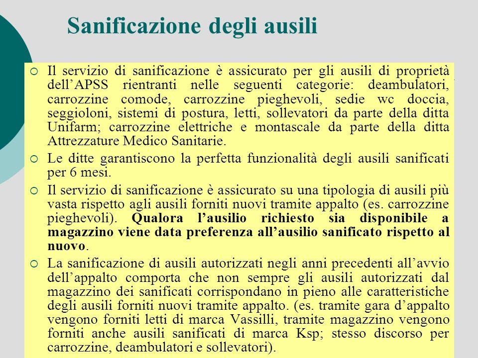Sanificazione degli ausili Il servizio di sanificazione è assicurato per gli ausili di proprietà dellAPSS rientranti nelle seguenti categorie: deambul