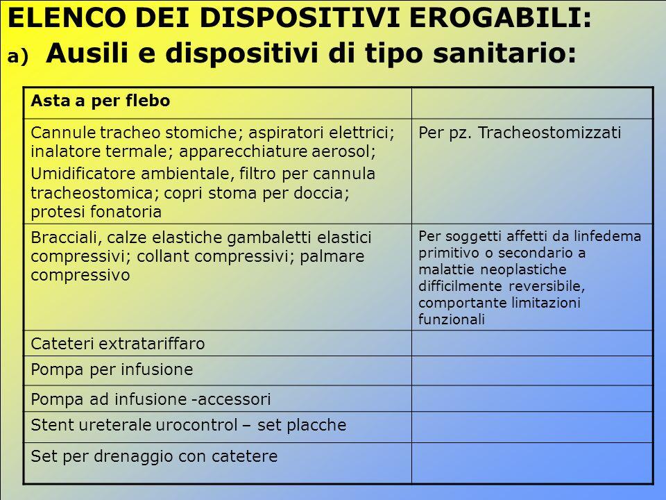 ELENCO DEI DISPOSITIVI EROGABILI: a) Ausili e dispositivi di tipo sanitario: Asta a per flebo Cannule tracheo stomiche; aspiratori elettrici; inalator