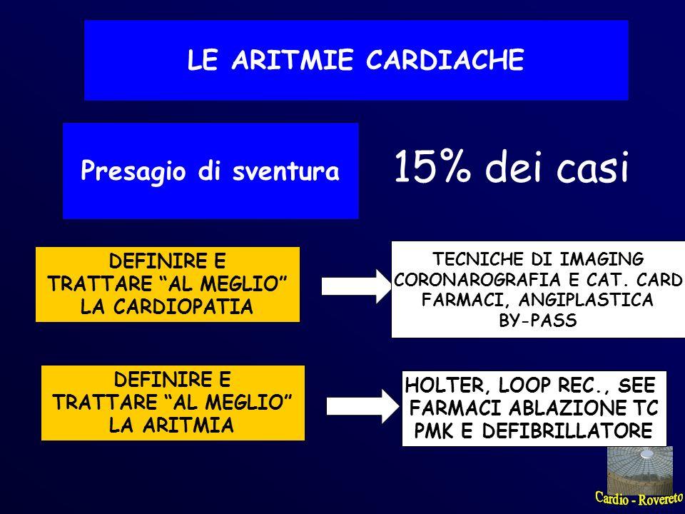 LE ARITMIE CARDIACHE Presagio di sventura 15% dei casi DEFINIRE E TRATTARE AL MEGLIO LA CARDIOPATIA DEFINIRE E TRATTARE AL MEGLIO LA ARITMIA TECNICHE