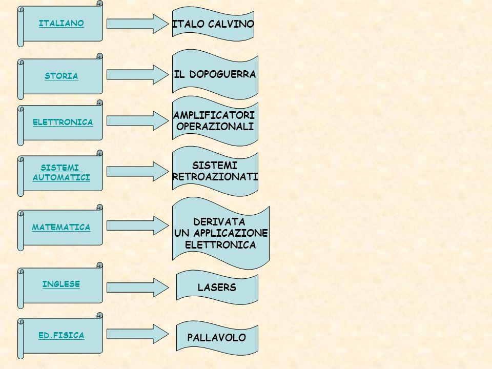 ITALIANO STORIA ELETTRONICA SISTEMI AUTOMATICI MATEMATICA INGLESE ED.FISICA LASERS PALLAVOLO AMPLIFICATORI OPERAZIONALI ITALO CALVINO IL DOPOGUERRA SI