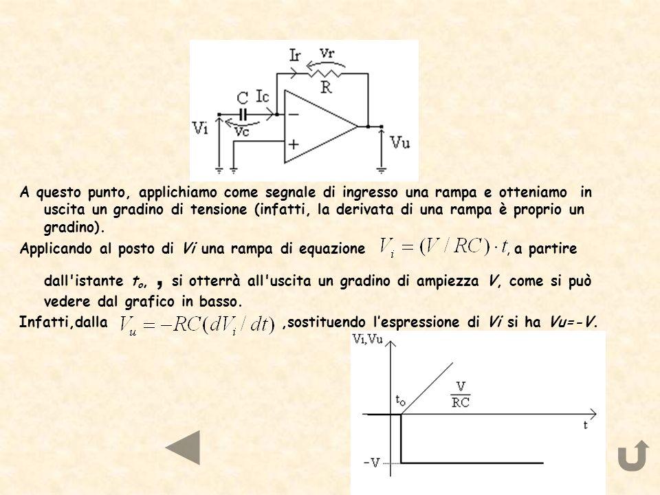 A questo punto, applichiamo come segnale di ingresso una rampa e otteniamo in uscita un gradino di tensione (infatti, la derivata di una rampa è propr