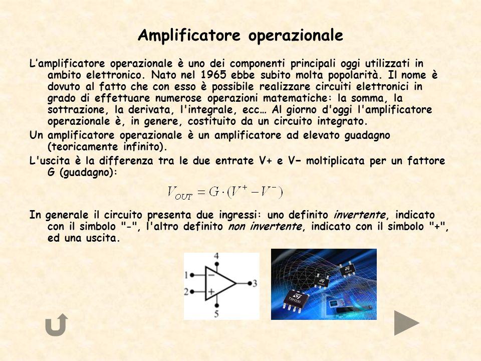 Amplificatore operazionale Lamplificatore operazionale è uno dei componenti principali oggi utilizzati in ambito elettronico. Nato nel 1965 ebbe subit