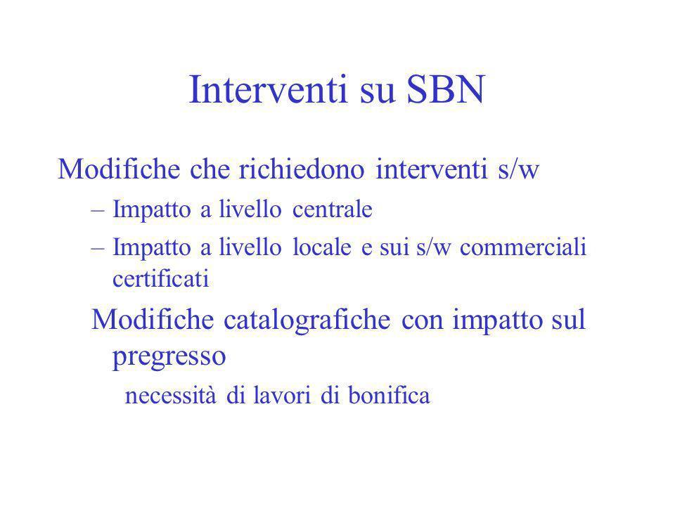 Interventi su SBN Modifiche che richiedono interventi s/w –Impatto a livello centrale –Impatto a livello locale e sui s/w commerciali certificati Modi