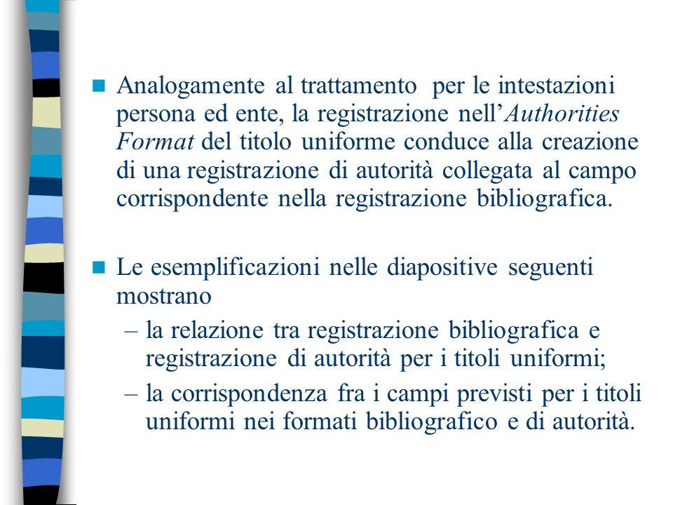 Analogamente al trattamento per le intestazioni persona ed ente, la registrazione nellAuthorities Format del titolo uniforme conduce alla creazione di una registrazione di autorità collegata al campo corrispondente nella registrazione bibliografica.