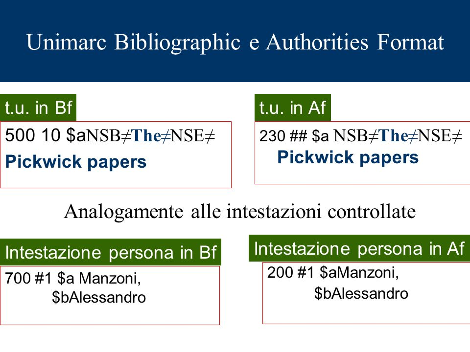 Unimarc Bibliographic e Authorities Format 500 10 $a NSBTheNSE Pickwick papers 230 ## $a NSBTheNSE Pickwick papers Analogamente alle intestazioni cont