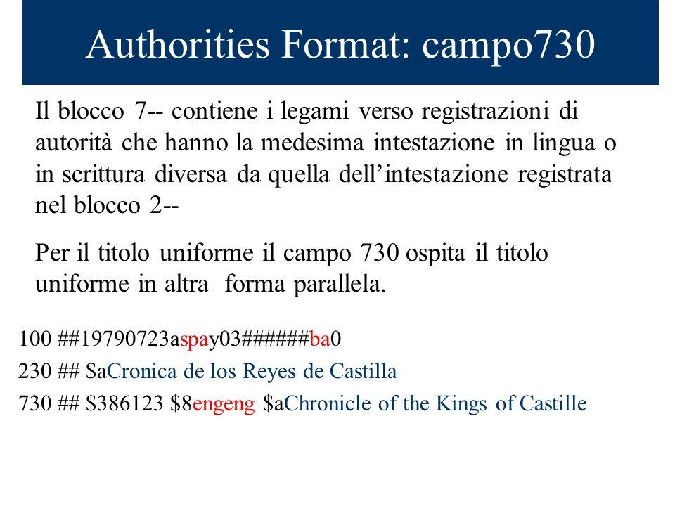Authorities Format: campo730 Il blocco 7-- contiene i legami verso registrazioni di autorità che hanno la medesima intestazione in lingua o in scrittura diversa da quella dellintestazione registrata nel blocco 2-- Per il titolo uniforme il campo 730 ospita il titolo uniforme in altra forma parallela.