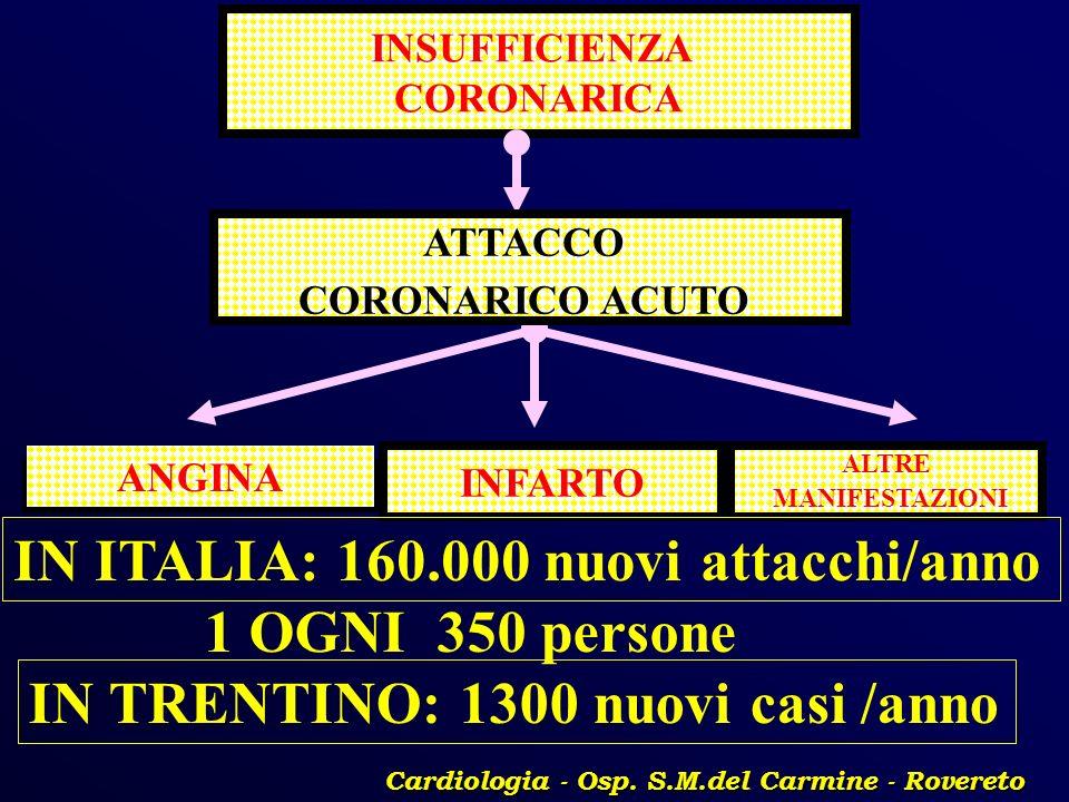 INSUFFICIENZA CORONARICA INFARTO ALTRE MANIFESTAZIONI ANGINA Cardiologia - Osp. S.M.del Carmine - Rovereto ATTACCO CORONARICO ACUTO IN ITALIA: 160.000