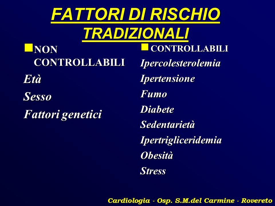 FATTORI DI RISCHIO TRADIZIONALI NON CONTROLLABILI NON CONTROLLABILIEtàSesso Fattori genetici CONTROLLABILI CONTROLLABILIIpercolesterolemiaIpertensione