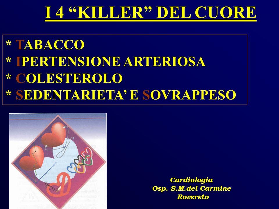Cardiologia Osp. S.M.del Carmine Rovereto I 4 KILLER DEL CUORE * TABACCO * IPERTENSIONE ARTERIOSA * COLESTEROLO * SEDENTARIETA E SOVRAPPESO