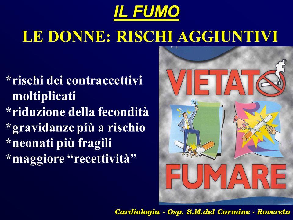 IL FUMO Cardiologia - Osp. S.M.del Carmine - Rovereto LE DONNE: RISCHI AGGIUNTIVI *rischi dei contraccettivi moltiplicati *riduzione della fecondità *