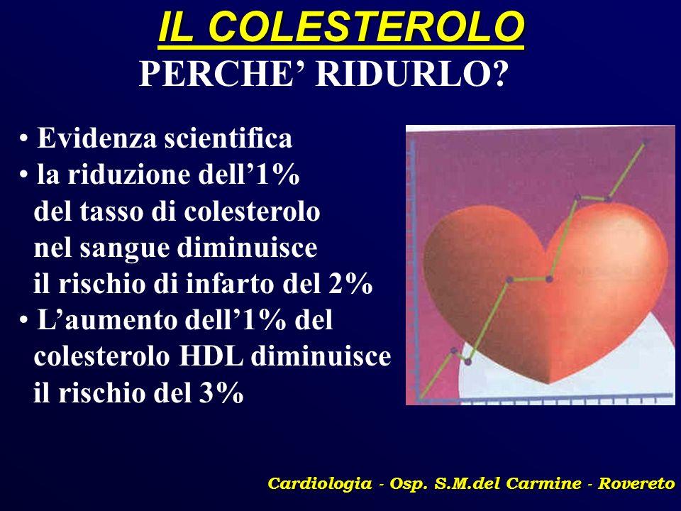 IL COLESTEROLO Cardiologia - Osp. S.M.del Carmine - Rovereto PERCHE RIDURLO? Evidenza scientifica la riduzione dell1% del tasso di colesterolo nel san