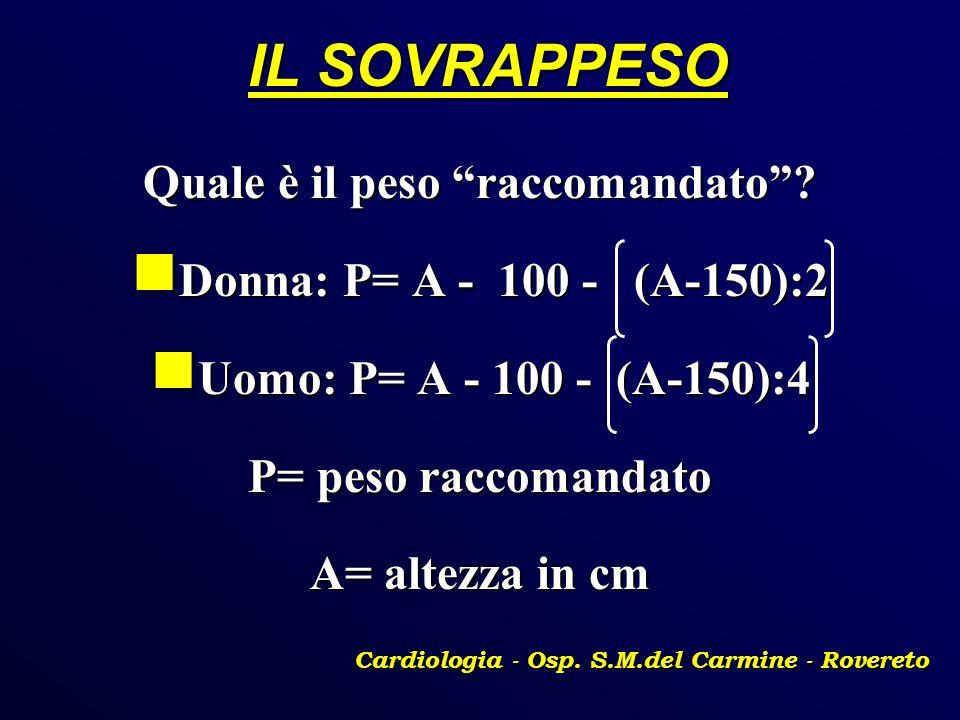 IL SOVRAPPESO Quale è il peso raccomandato? Donna: P= A - 100 - (A-150):2 Donna: P= A - 100 - (A-150):2 Uomo: P= A - 100 - (A-150):4 Uomo: P= A - 100
