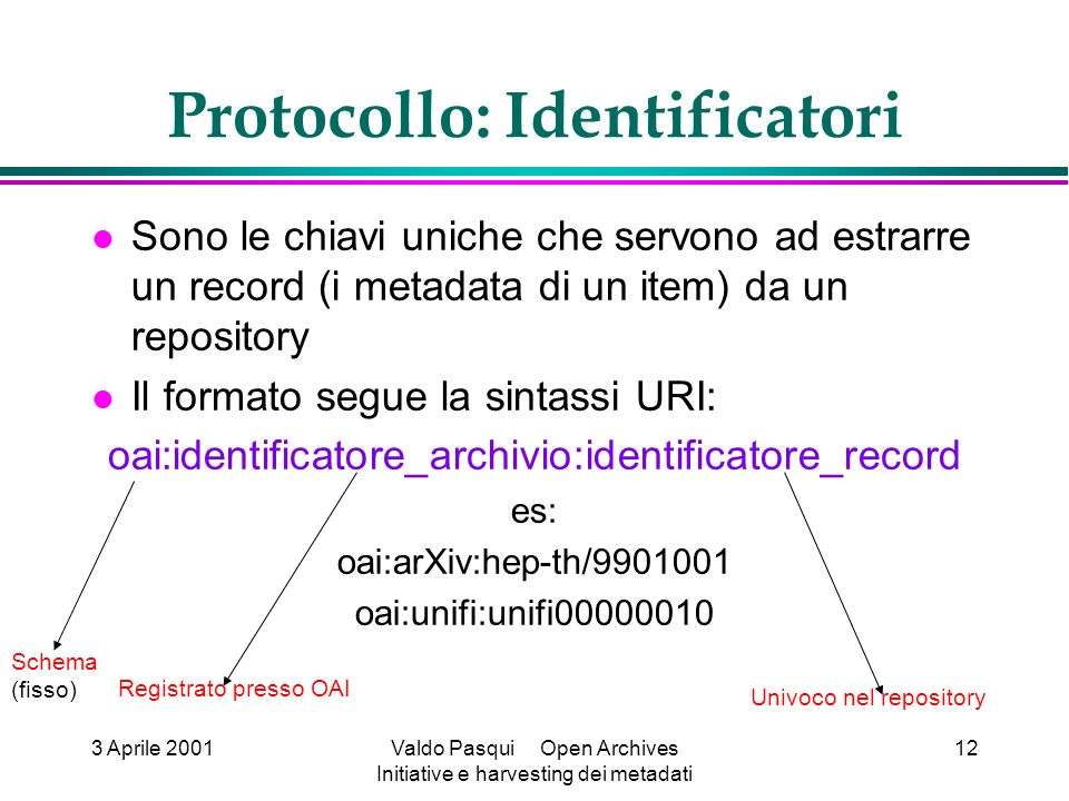 3 Aprile 2001Valdo Pasqui Open Archives Initiative e harvesting dei metadati 12 Protocollo: Identificatori Sono le chiavi uniche che servono ad estrarre un record (i metadata di un item) da un repository Il formato segue la sintassi URI: oai:identificatore_archivio:identificatore_record es: oai:arXiv:hep-th/9901001 oai:unifi:unifi00000010 Registrato presso OAI Univoco nel repository Schema (fisso)