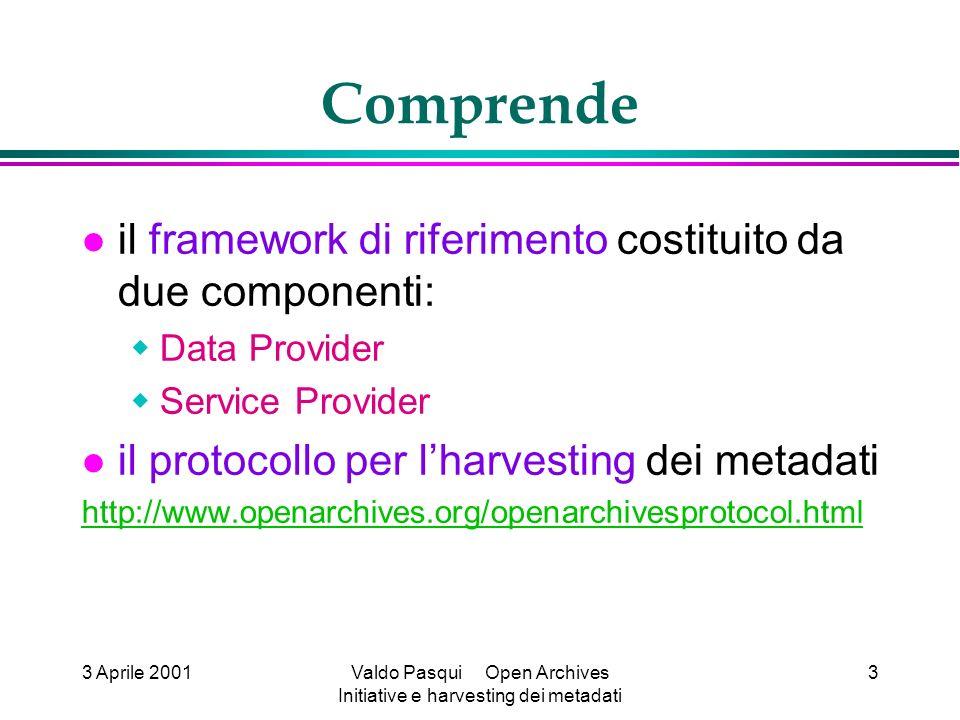 3 Aprile 2001Valdo Pasqui Open Archives Initiative e harvesting dei metadati 3 Comprende il framework di riferimento costituito da due componenti: Data Provider Service Provider il protocollo per lharvesting dei metadati http://www.openarchives.org/openarchivesprotocol.html