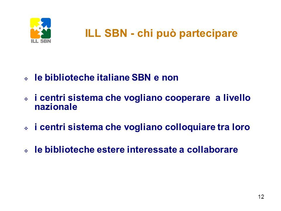12 le biblioteche italiane SBN e non i centri sistema che vogliano cooperare a livello nazionale i centri sistema che vogliano colloquiare tra loro le