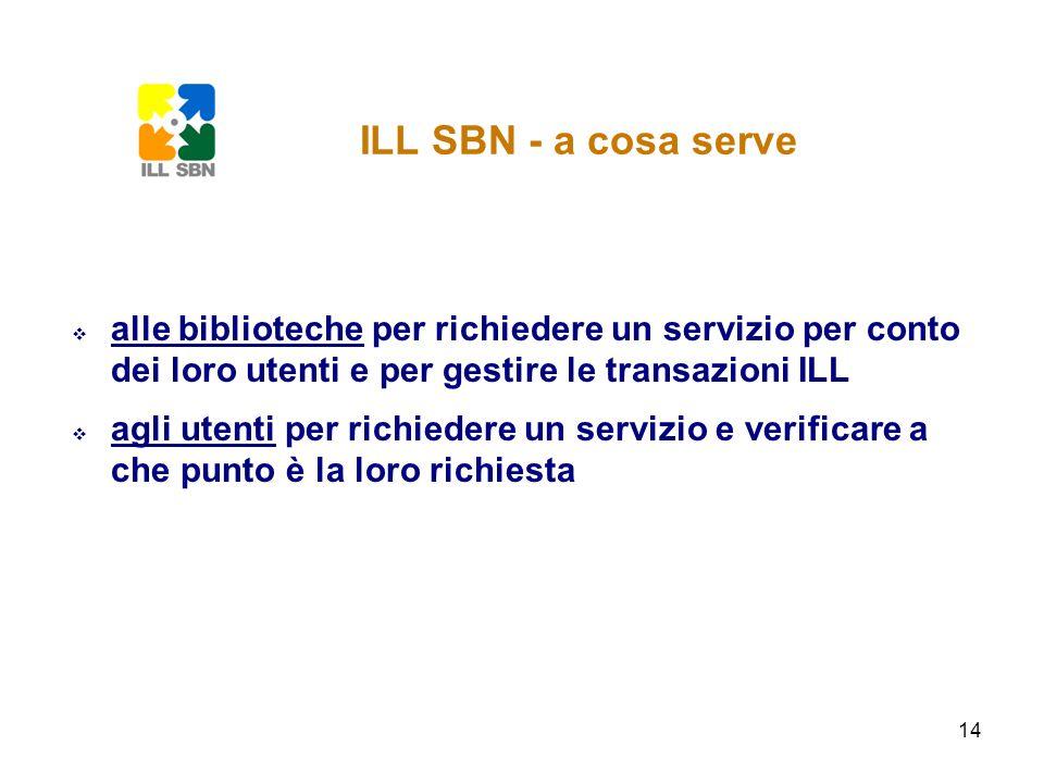 14 ILL SBN - a cosa serve alle biblioteche per richiedere un servizio per conto dei loro utenti e per gestire le transazioni ILL agli utenti per richi