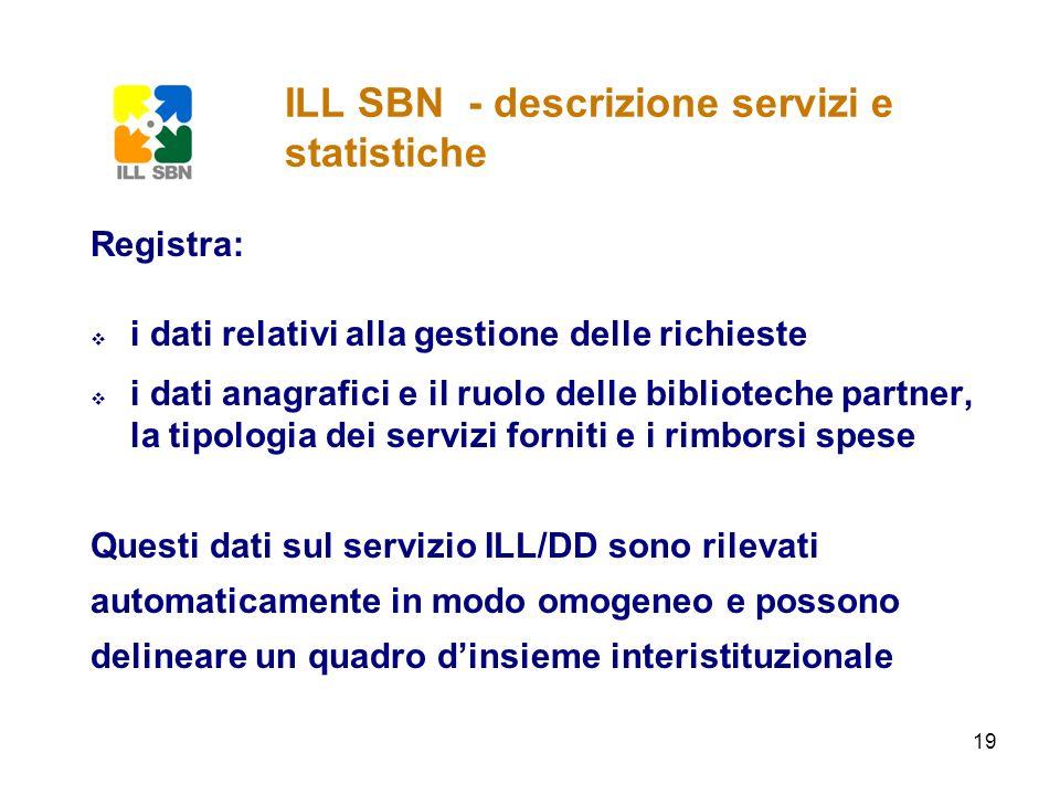 19 ILL SBN - descrizione servizi e statistiche Registra: i dati relativi alla gestione delle richieste i dati anagrafici e il ruolo delle biblioteche