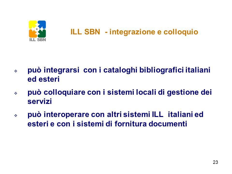 23 può integrarsi con i cataloghi bibliografici italiani ed esteri può colloquiare con i sistemi locali di gestione dei servizi può interoperare con a