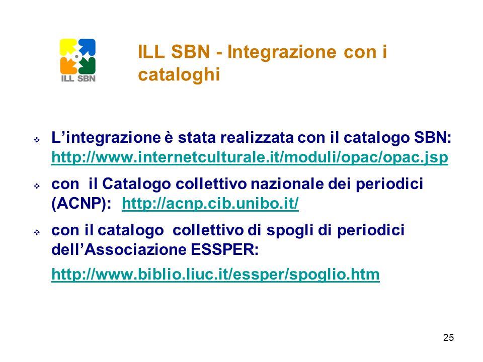 25 ILL SBN - Integrazione con i cataloghi Lintegrazione è stata realizzata con il catalogo SBN: http://www.internetculturale.it/moduli/opac/opac.jsp h