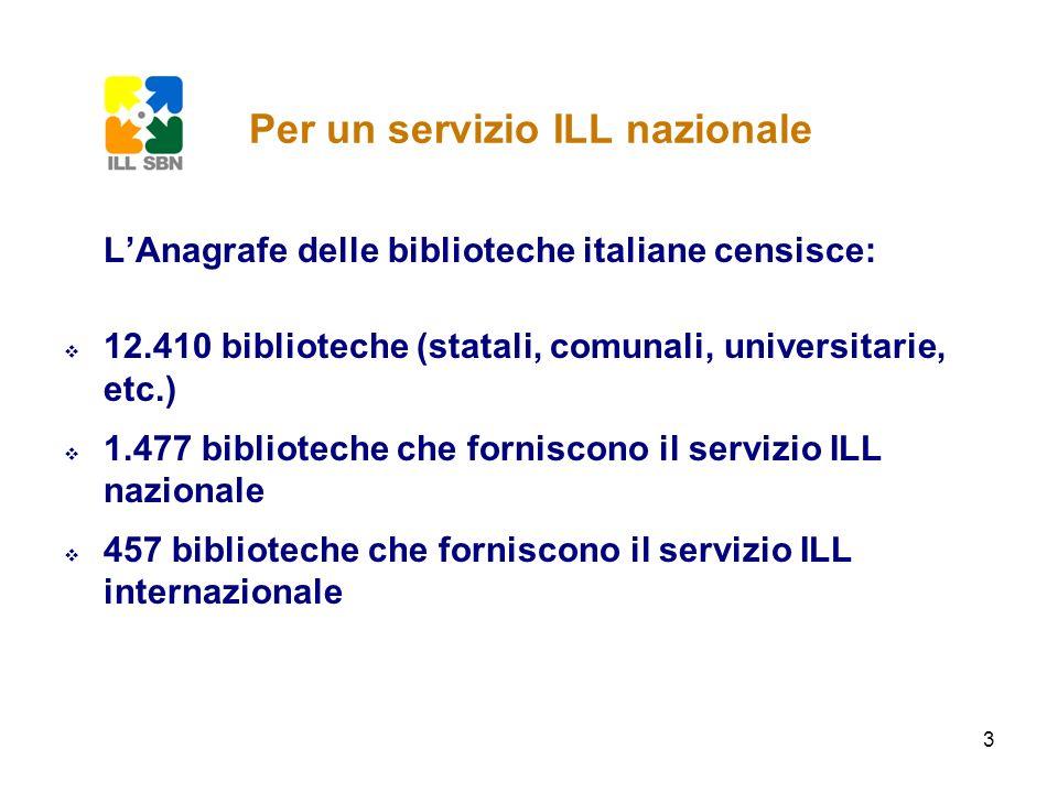 3 Per un servizio ILL nazionale LAnagrafe delle biblioteche italiane censisce: 12.410 biblioteche (statali, comunali, universitarie, etc.) 1.477 bibli
