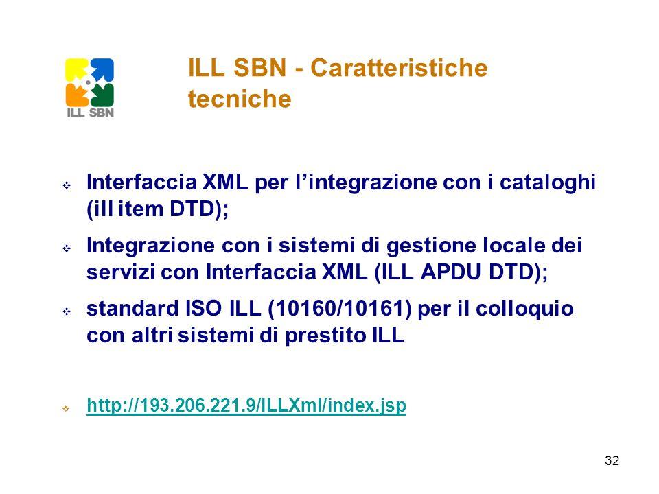 32 Interfaccia XML per lintegrazione con i cataloghi (ill item DTD); Integrazione con i sistemi di gestione locale dei servizi con Interfaccia XML (IL