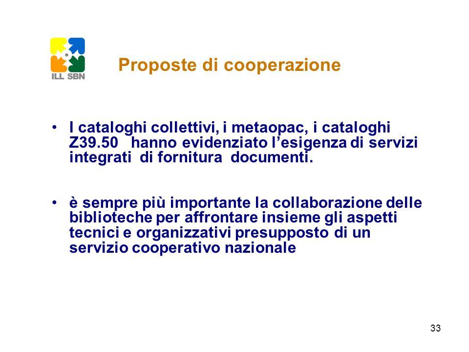 33 I cataloghi collettivi, i metaopac, i cataloghi Z39.50 hanno evidenziato lesigenza di servizi integrati di fornitura documenti. è sempre più import