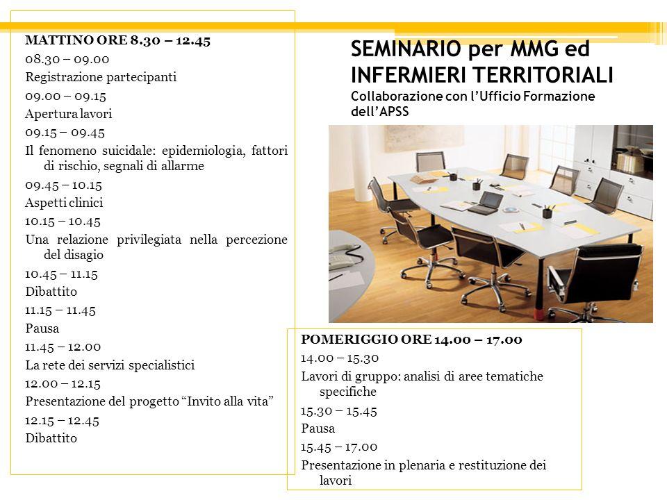SEMINARIO per MMG ed INFERMIERI TERRITORIALI Collaborazione con lUfficio Formazione dellAPSS MATTINO ORE 8.30 – 12.45 08.30 – 09.00 Registrazione part