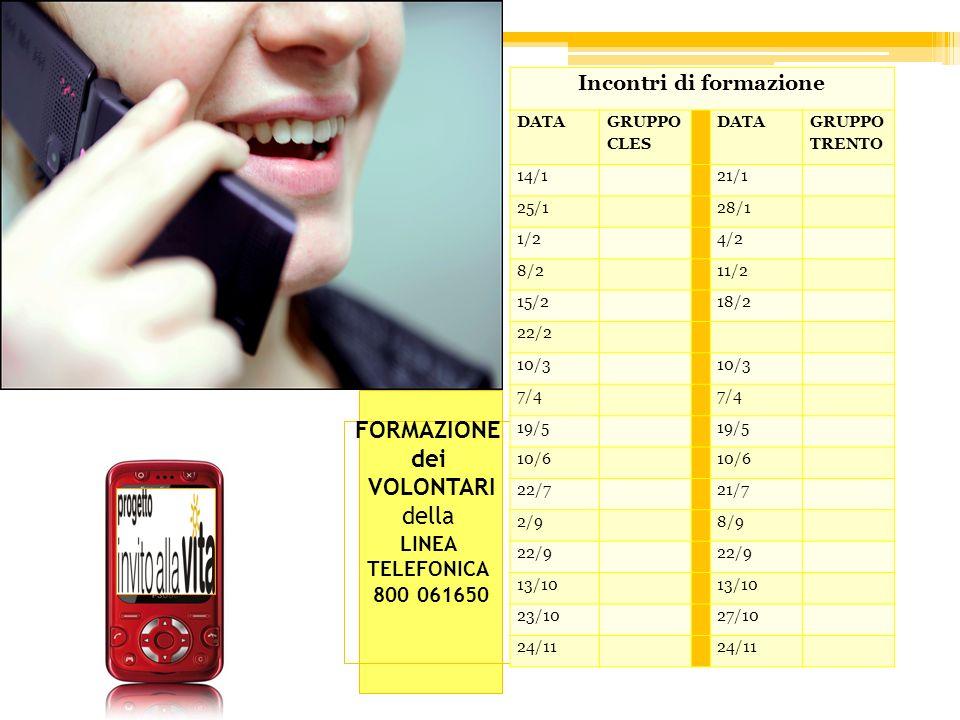 FORMAZIONE dei VOLONTARI della LINEA TELEFONICA 800 061650 Incontri di formazione DATA GRUPPO CLES DATA GRUPPO TRENTO 14/121/1 25/128/1 1/24/2 8/211/2