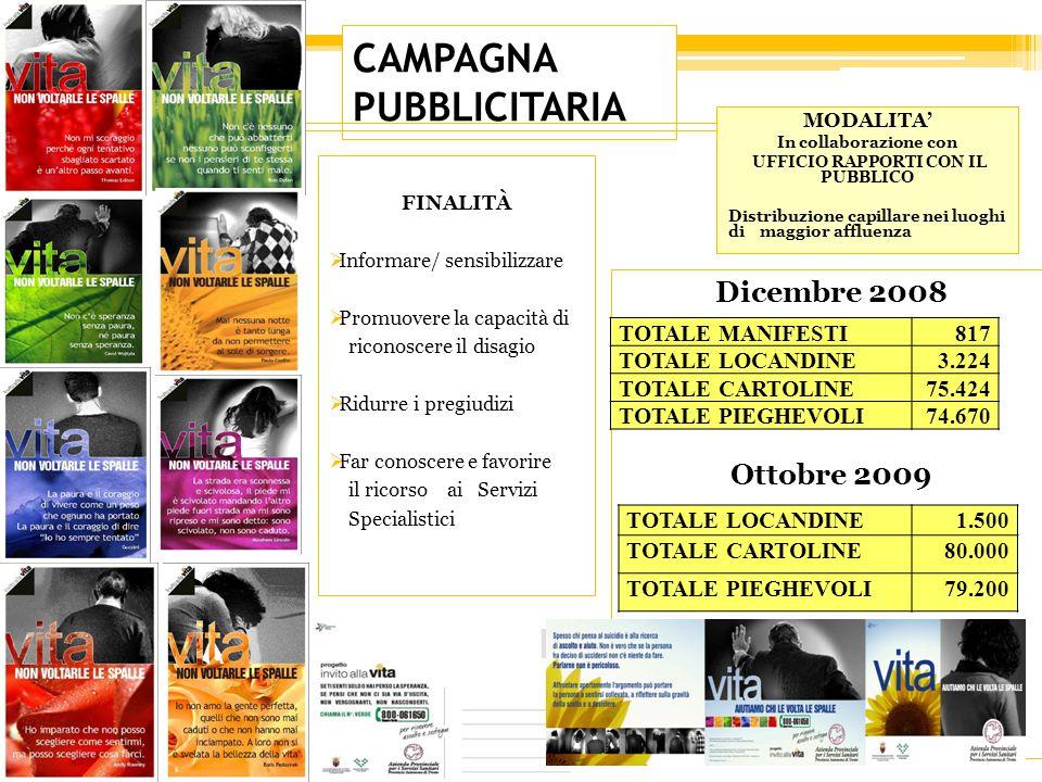 CAMPAGNA PUBBLICITARIA FINALITÀ Informare/ sensibilizzare Promuovere la capacità di riconoscere il disagio Ridurre i pregiudizi Far conoscere e favori